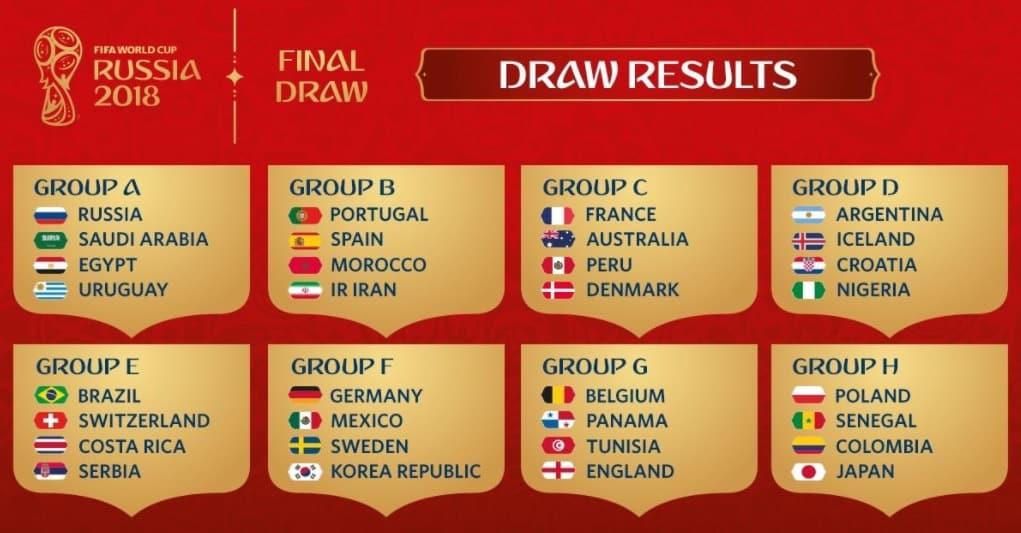 gironi russia mondiali 2018