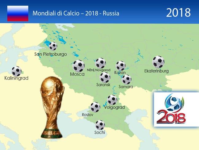 russia mappa stadi