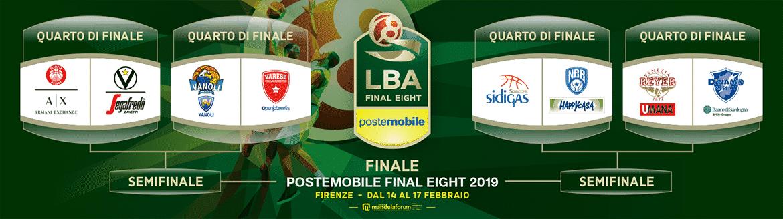 Il tabellone delle Final Eight 2019 della Coppa Italia del basket