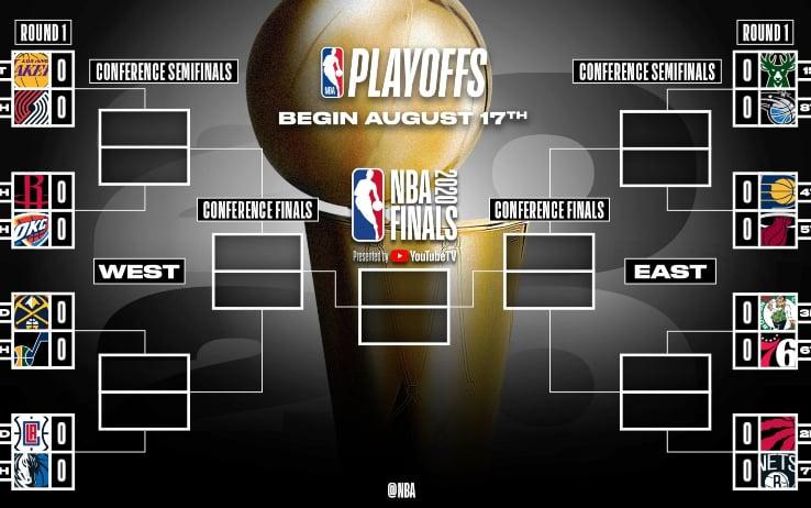 Playoff NBA 2020