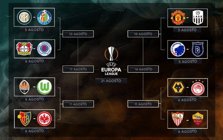Tabellone Europa League: ottavi di finale