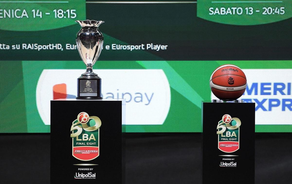 Final Eight Coppa Italia 2021