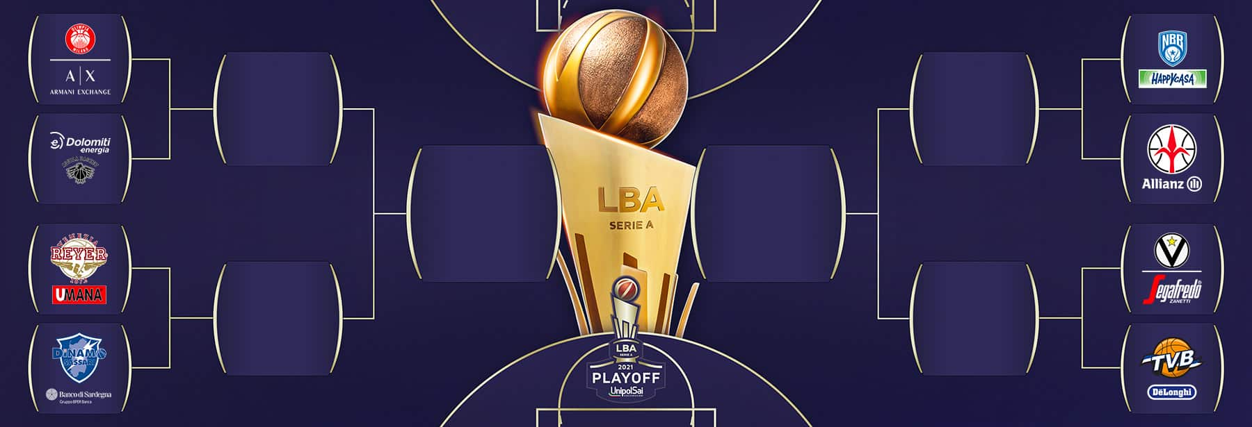 Il tabellone dei playoff del basket italiano