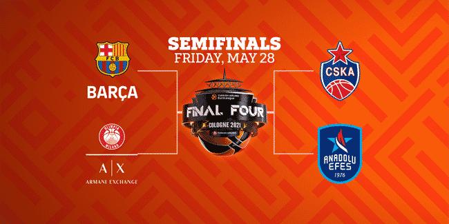 Final Four Eurolega: scommettiamo sulle semifinali